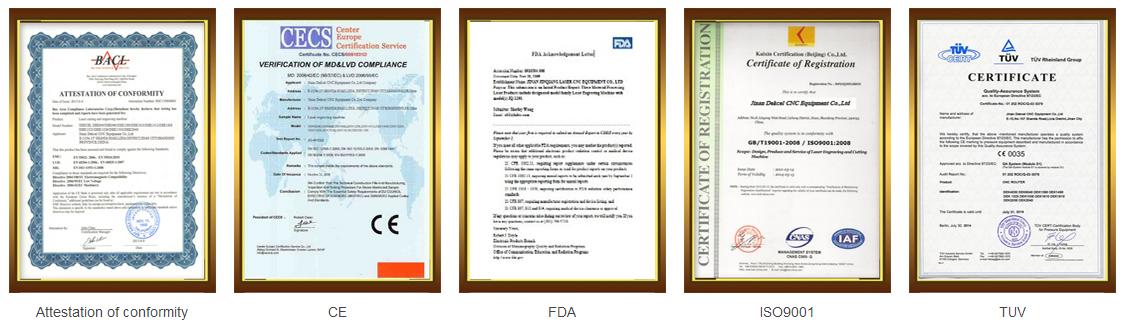 dekcel cnc certificate