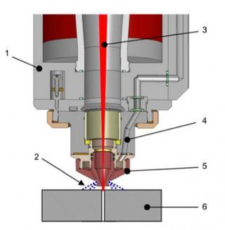 Metal Plate Fiber Laser Cutter Machine