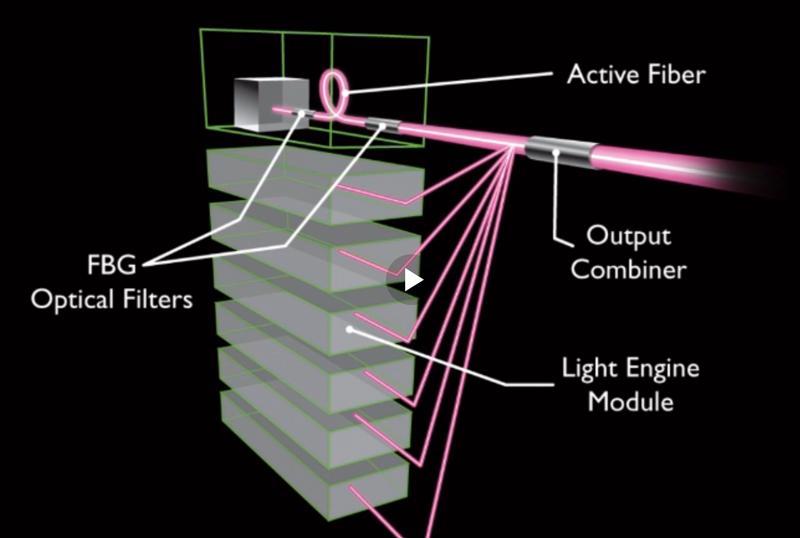 dekcel cnc robot fiber laser source