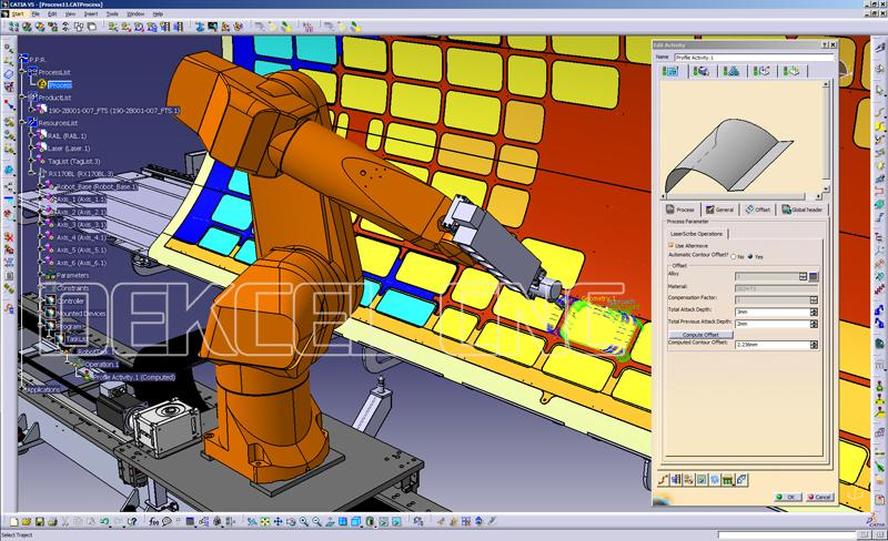 dekcel cnc robot laser cutting show