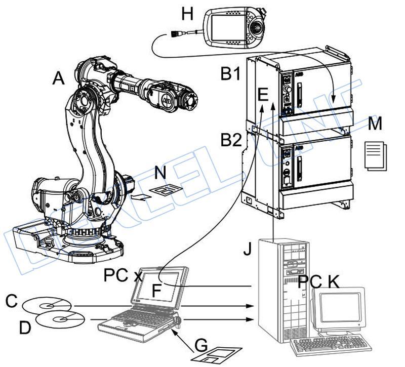 manipulator robot metal laser cutting