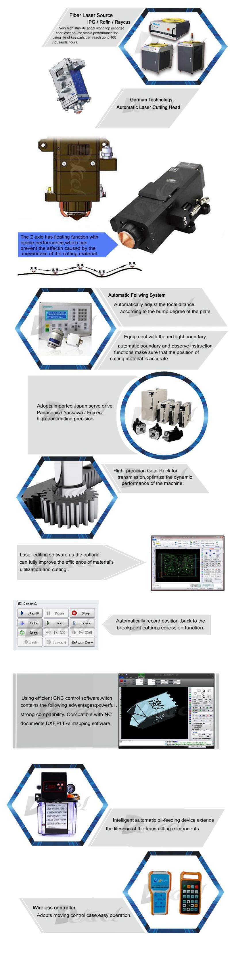 fiber metal laser cutting machine detail show